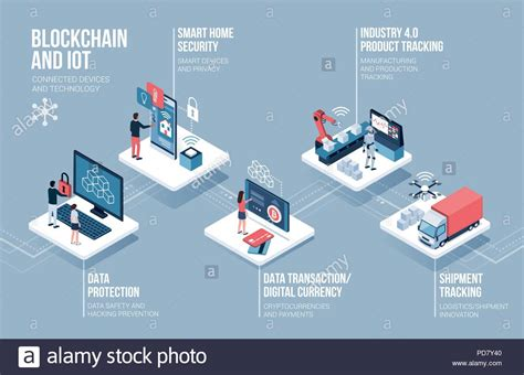 Blockchain and internet of things infographic: data