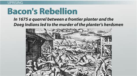 Bacon's Rebellion: Summary, Causes & Significance - Video