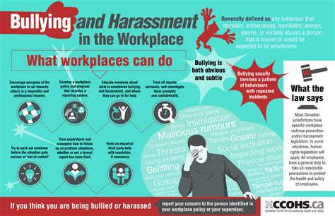 Bullying and Harassment in the Workplace - Waterpedia