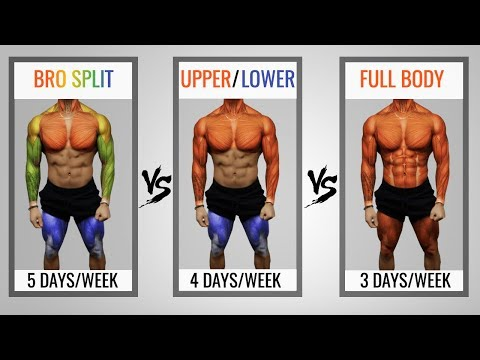 Best 3-Day Training Split Routine to Build Muscle (In