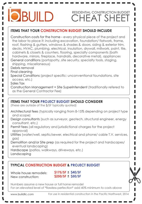 Favorite Residential Construction Specification Sheet