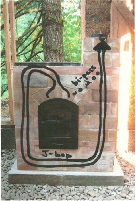 The Cabin Stove - A Small Masonry Heater at Aprovecho