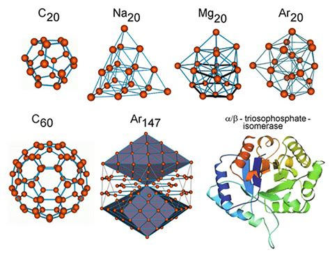 Growth mechanisms and stability of atomic clusters