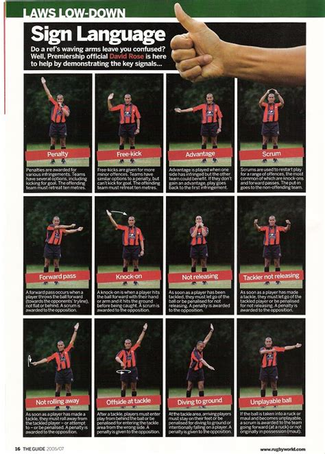 Referee Hand Signals - Scarlet Fever, Scarlets Rugby Forum