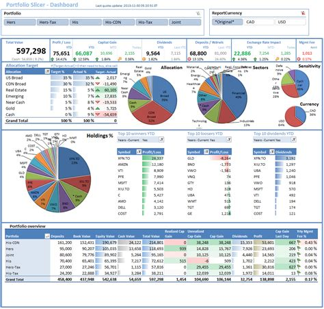 Budget Dashboard Excel Template — db-excel