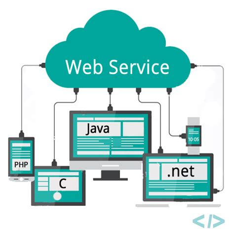 SOAP Web Services - codeNuclear