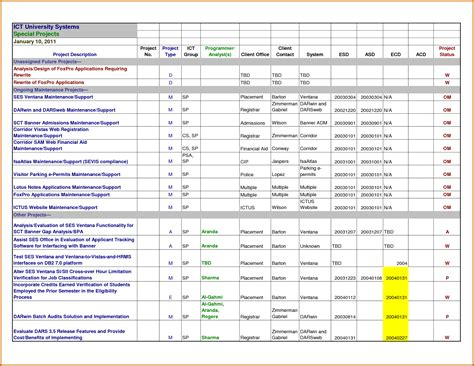 project plan sample | db-excel